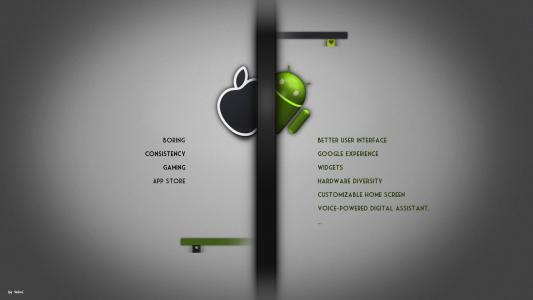 Android全高清壁纸和背景图像