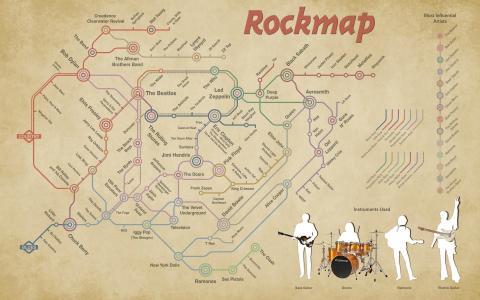 http://blogs.msdn.com/b/stevecla01/archive/2009/12/17/a-map-of-rock.aspx全高清壁纸和背景